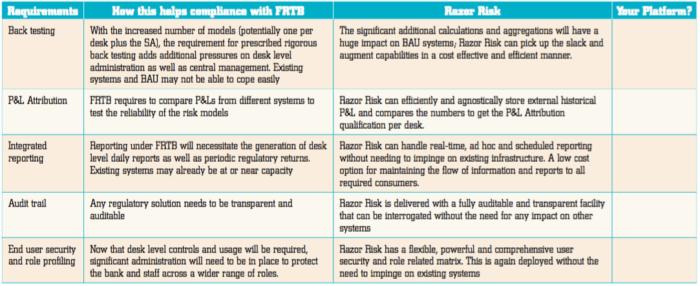 FRTB Platform Selection Criteria 2