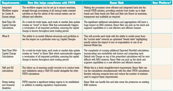 FRTB Platform Selection Criteria 3